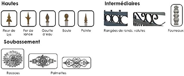 Portails, Clôtures, Aluminium, Soudé, Vision Fenêtres, portail, soudure