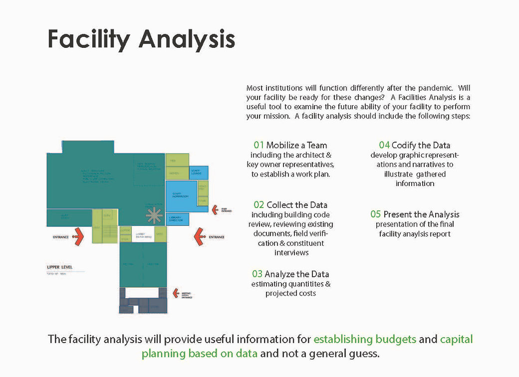 Facility Analysis.jpg