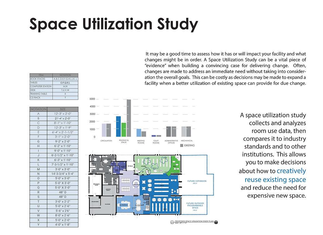 Space Utilization Study.jpg
