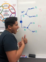 student with decision tree.jpg