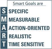 Smart_Goals.jpg