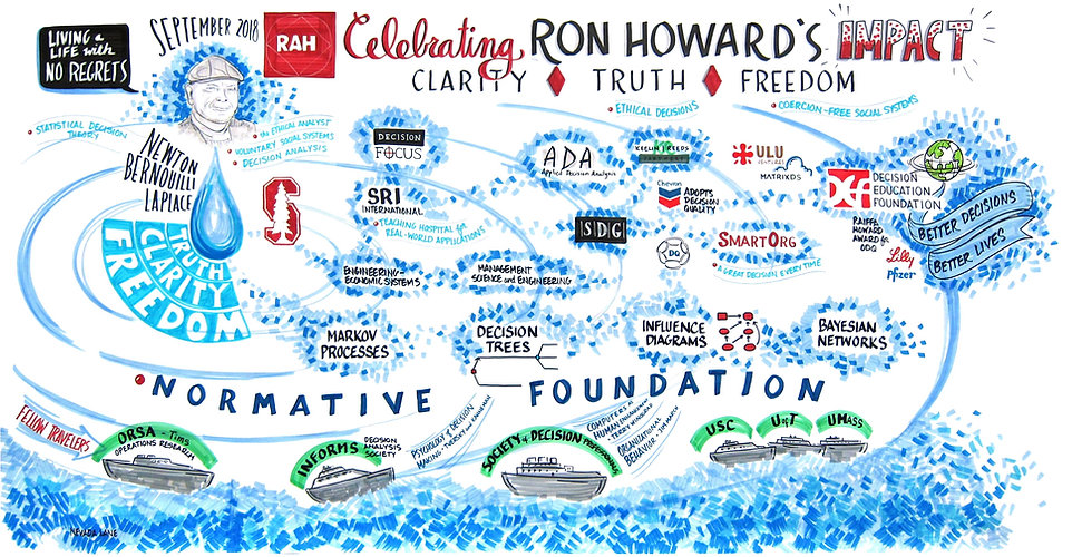 Professor Ron Howard's Impact