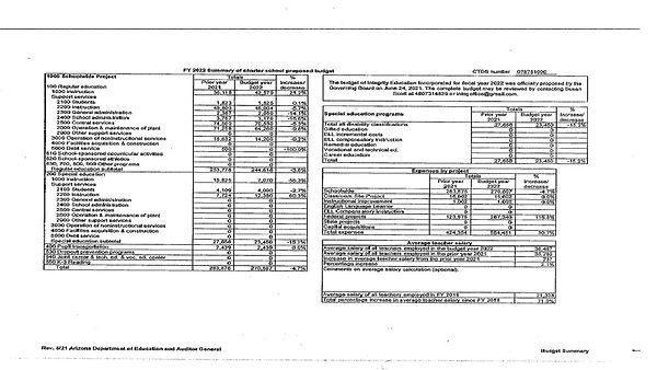 Budget 2022.jpg