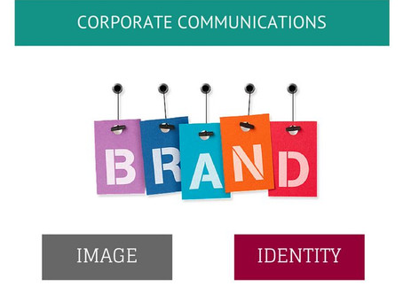 Communicating brand image