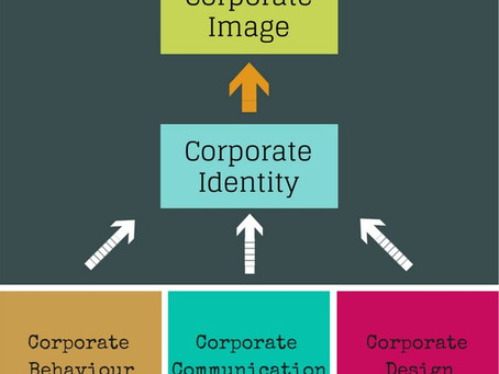 Reflecting corporate identity in corporate image