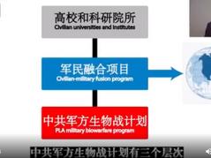 📺 New Video Shows COVID Connections to China Bio-Warfare Dept. & CCP Civil-Military Fusion Program