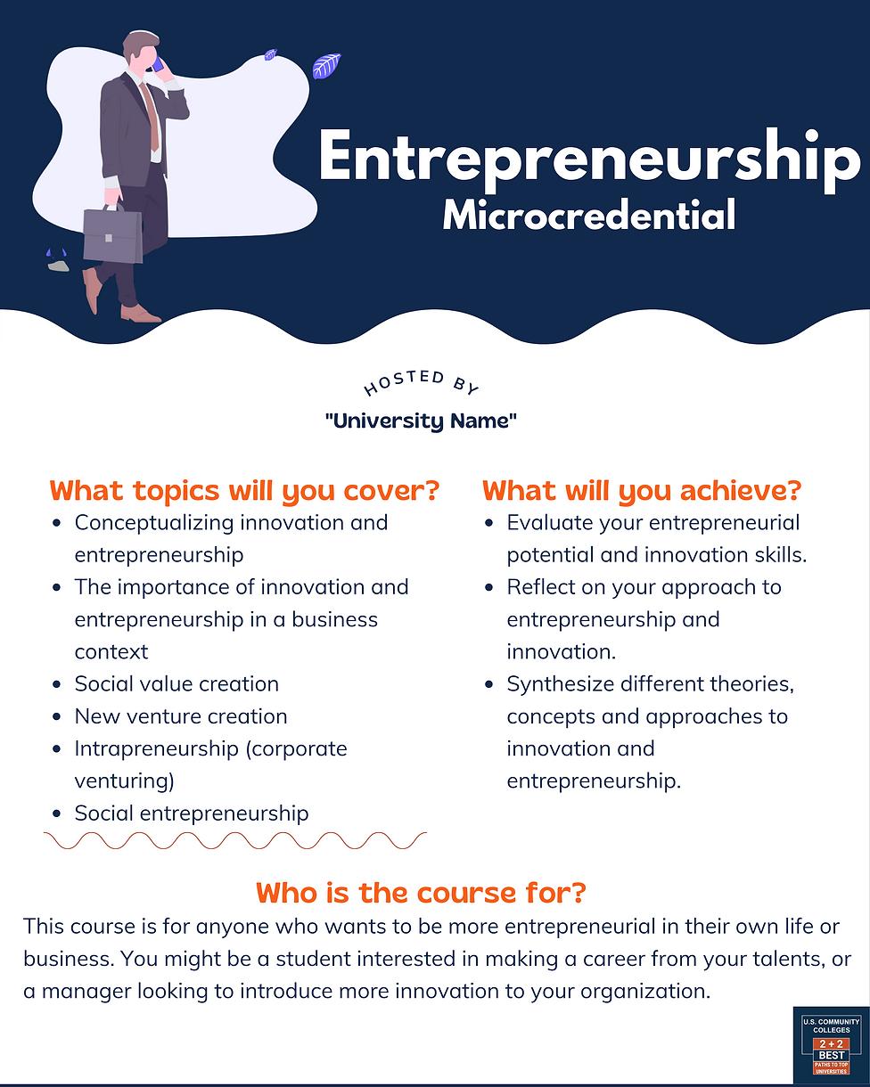 Entrepreneurship Microcredential correto