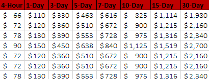 montrose holiday total.png