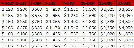montrose summer fall total.png