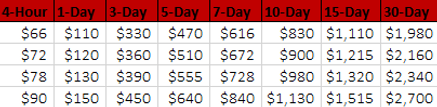 winter and spring total.png
