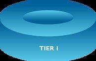 tier1.png