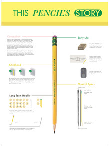 This Pencil's Story