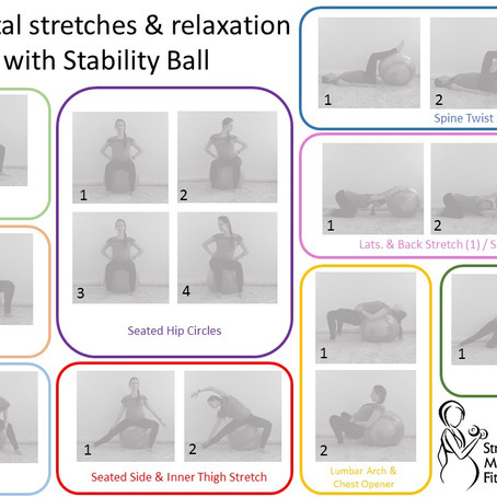 The Stability Ball As A Tool For Labor