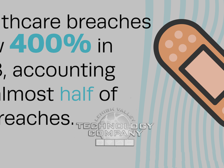 Healthcare Breaches account for nearly half of ALL breaches!