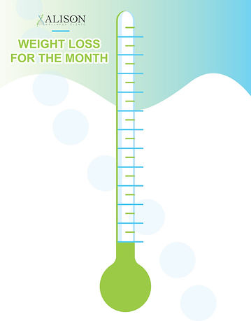 Alison Wellness Weight Loss Poster