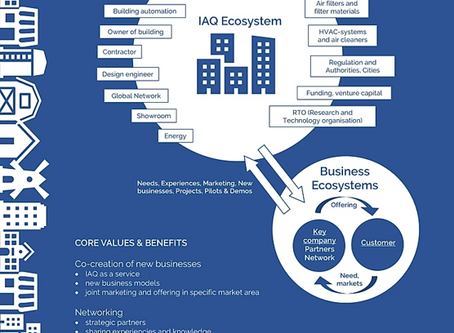 What is IAQe?
