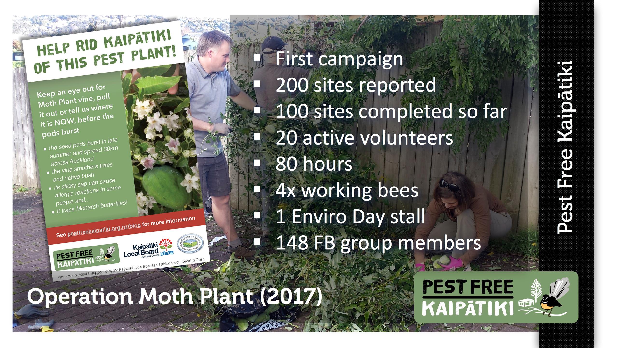Pest Free Kaipatiki-Pestival-slide14