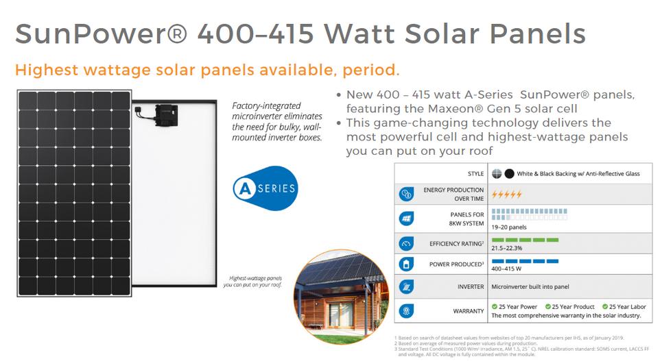 400 watt panels.PNG