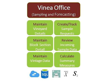 Sampling - Office - Short.png