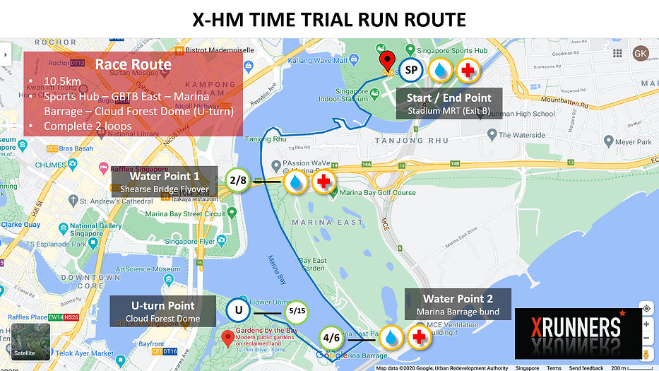 Time-Trial Route.jpg