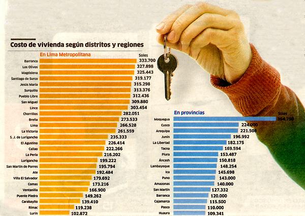 costo de viviendas181.png