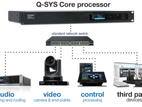 QSC Q-SYS Video Conferencing