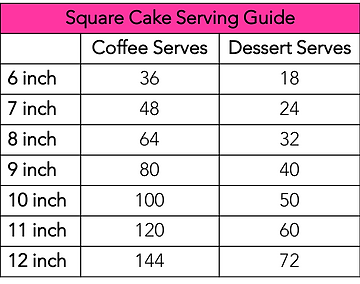 Square Cake Serving Guide