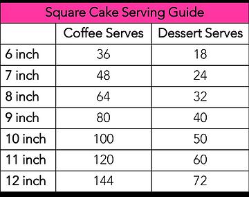 Square Cake Serving Guide