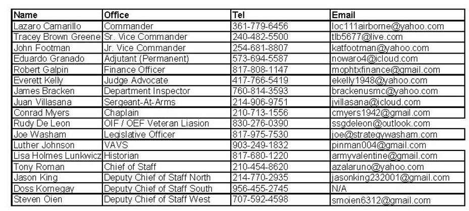 2021-2022 officers DOT ADJUSTED.jpg
