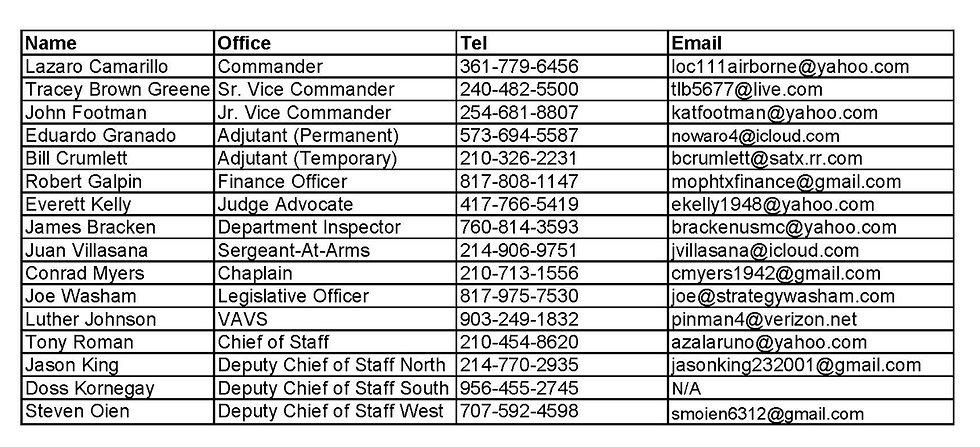 2021-2022 officers DOT.jpg