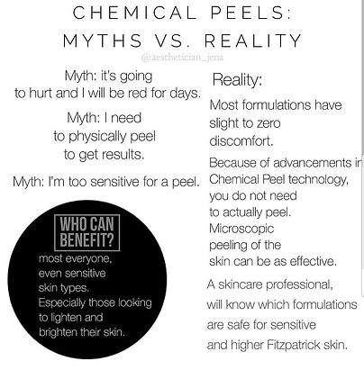 Peel Myths.jpg