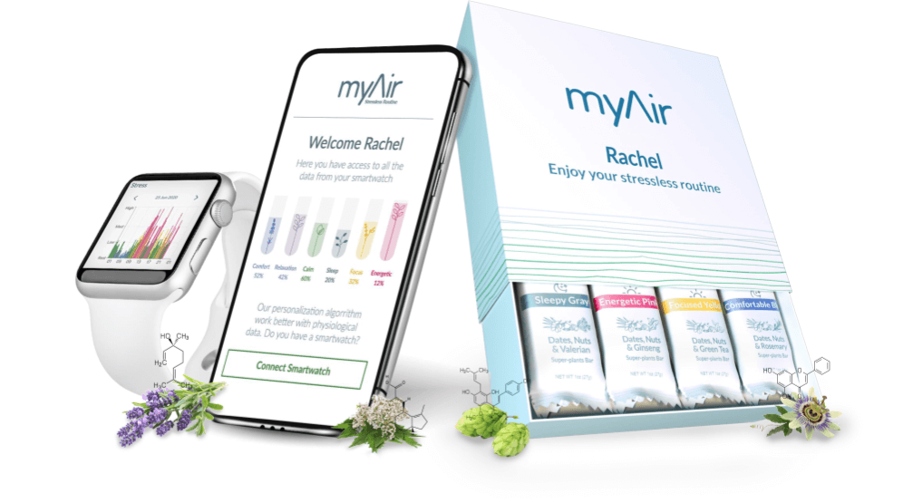 myAir, functional plant-based bar, reduce stress, naturally