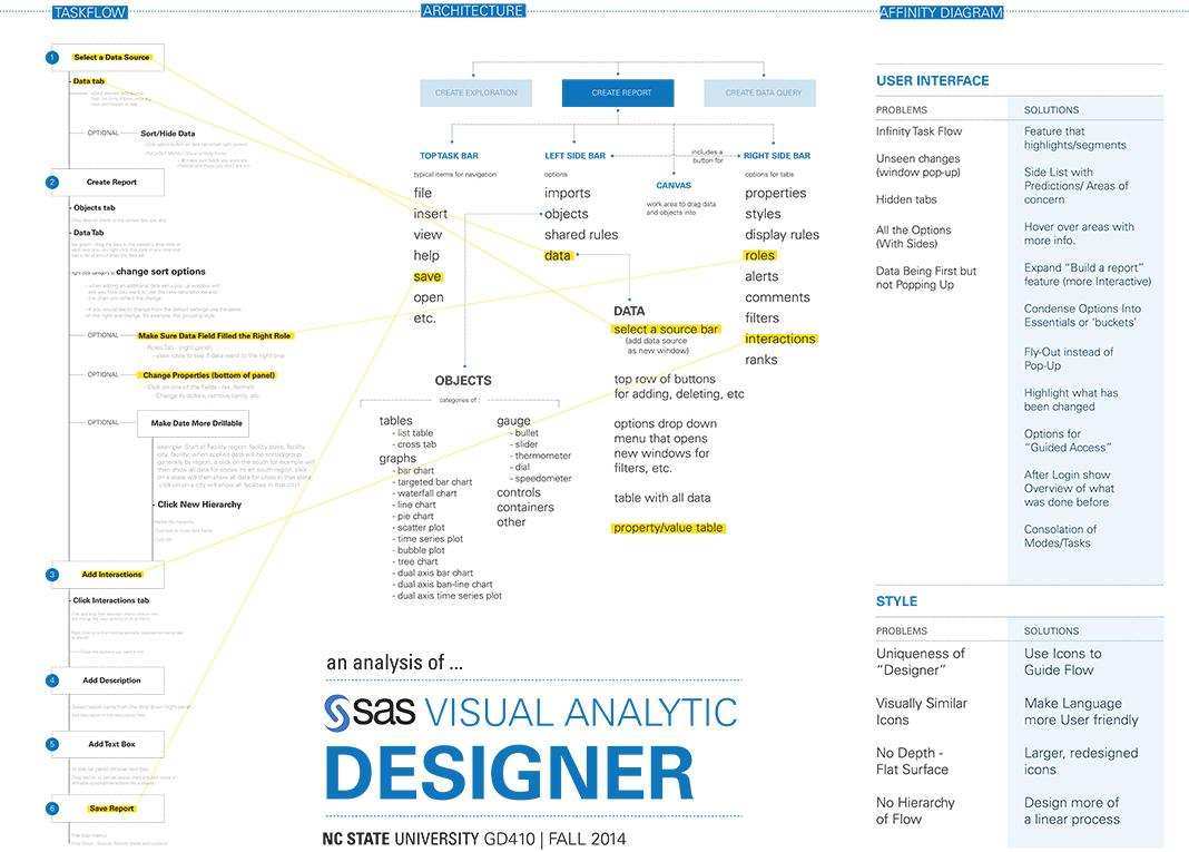 SAS_Designer