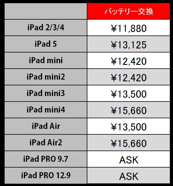 バッテリー iPhone 修理 iPad
