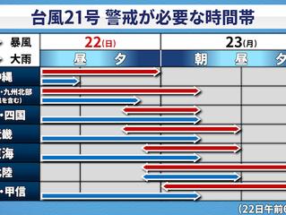 本日の営業(台風21号)