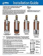 Perma-Column Installation Manual.png