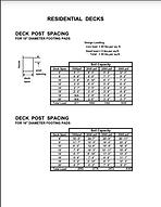 Deck Post Spacing.png