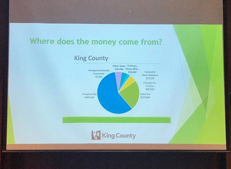 What's Going on With Property Taxes? A Discussion with King County Assessor John Wilson