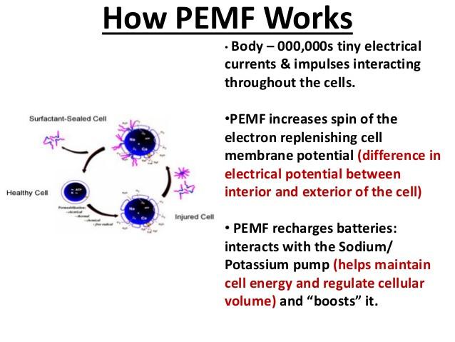 How PEMF works!