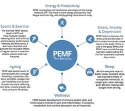 PEMF-benefits