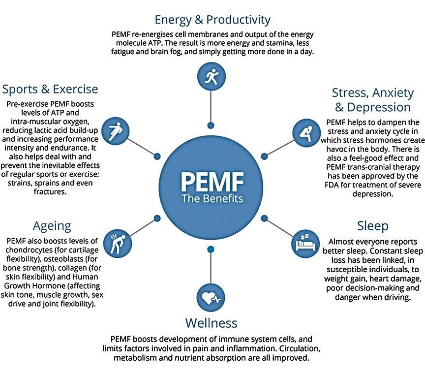 PEMF-benefits-1.jpg