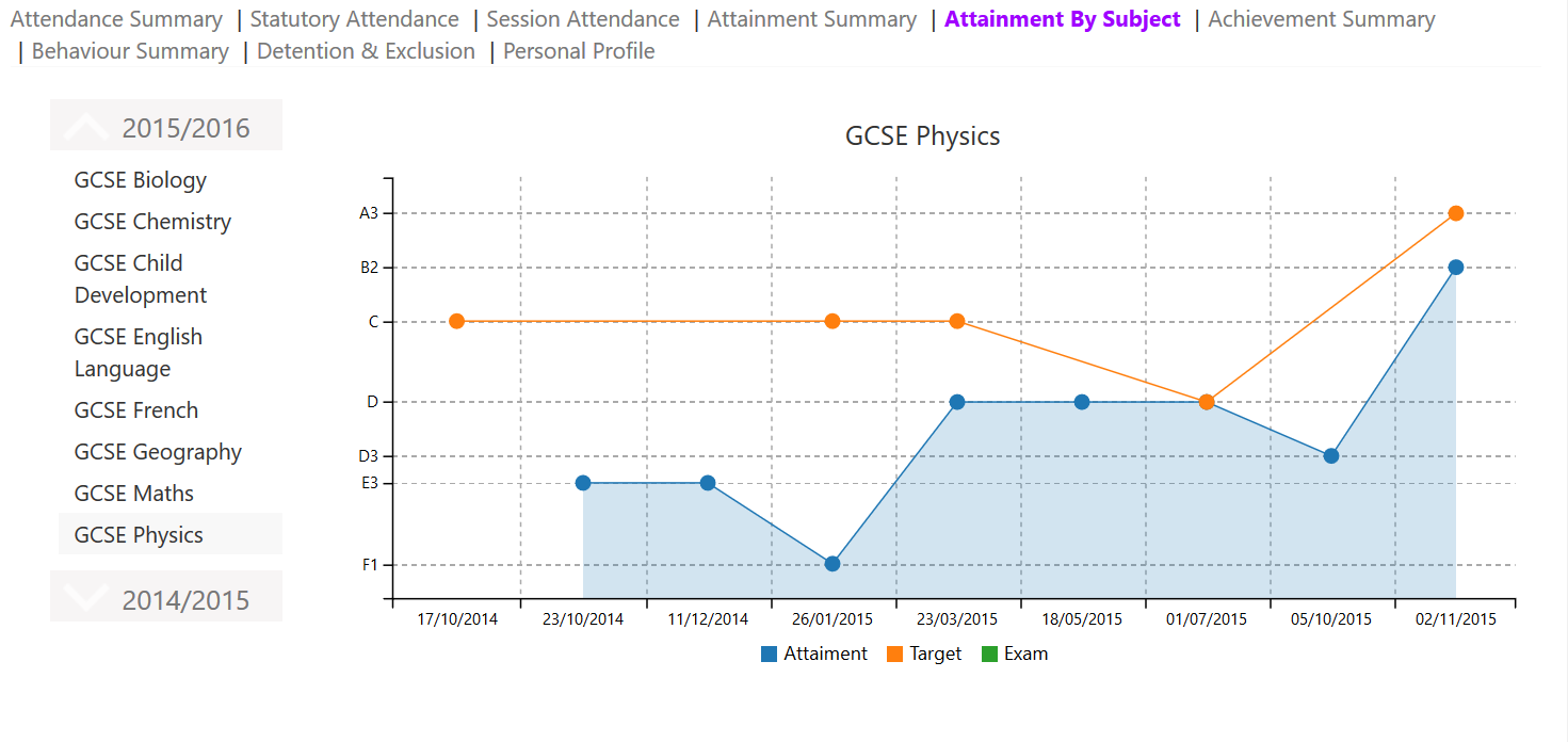 KiClass_Attainment_by_Subject