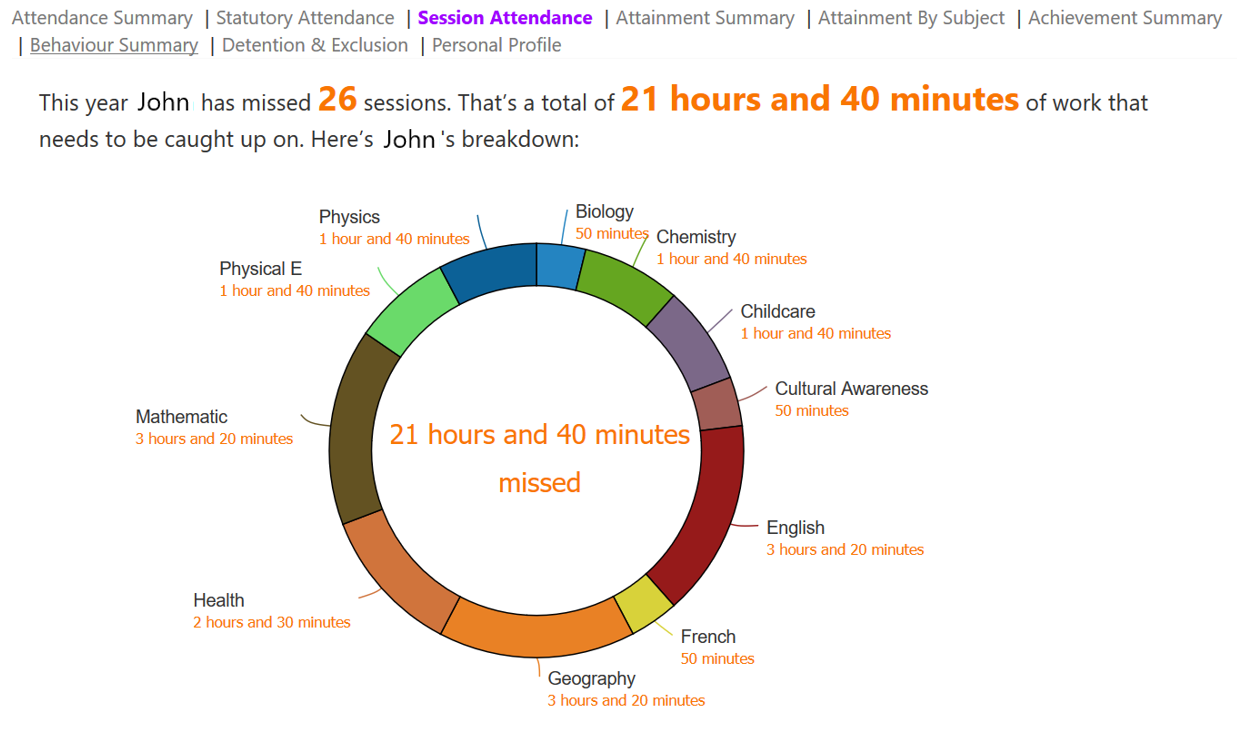 KiClass_Session_Attendance