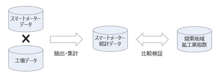 GDBL_NSC_aiQ.PNG