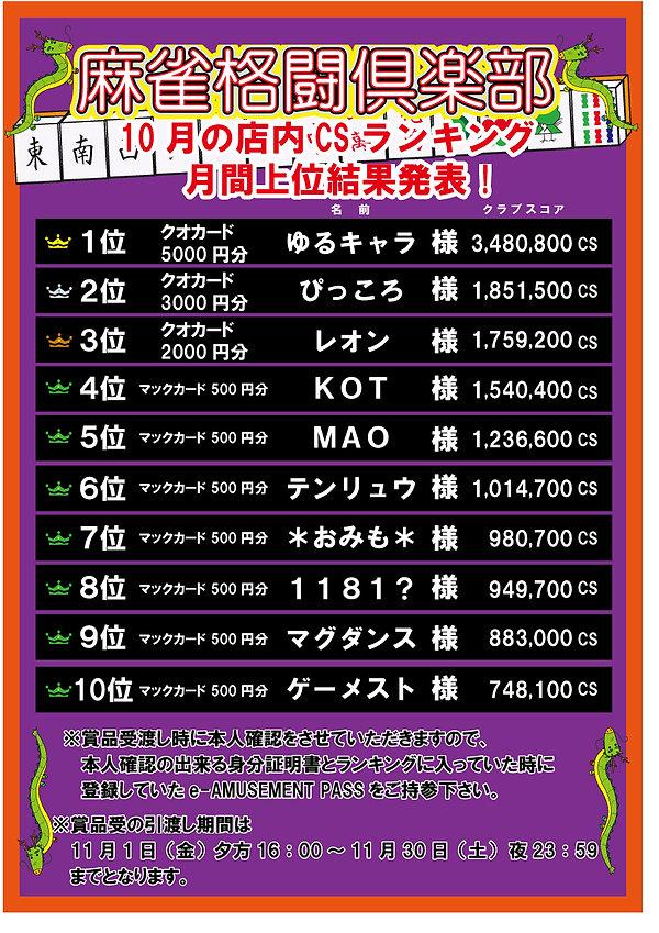 麻雀格闘倶楽部イベント結果発表1901.jpg