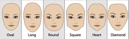 forme de față cu forme de sprâncene