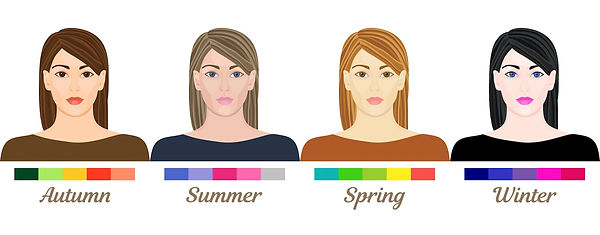 the four seasons of the seasonal color analysis