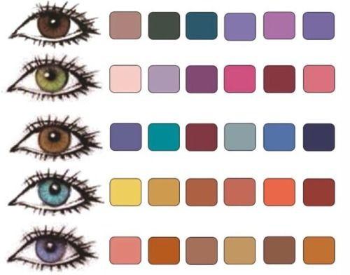 culori de ochi și culori complementare de fard