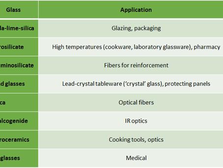 Labware vs Normal Glassware in Cosmetic Lab