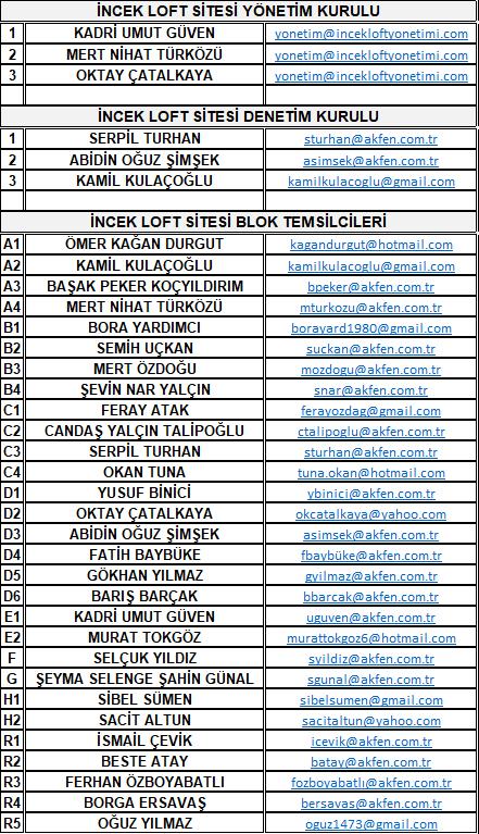 incek liste.PNG